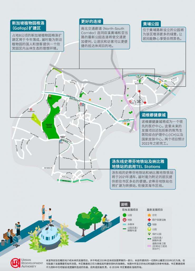 URA Master Plan Chinese 2